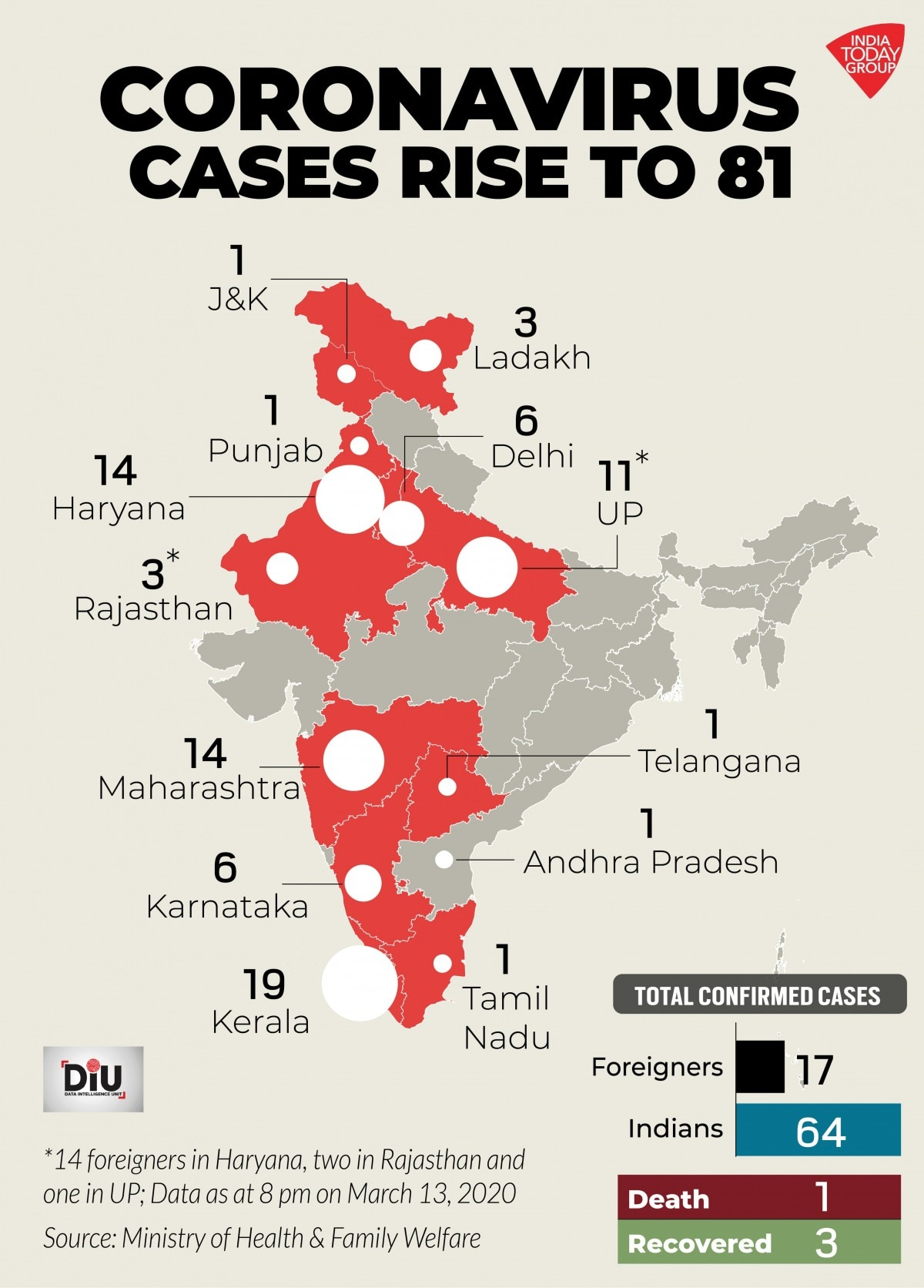 covid 19 cases in india on 3 april