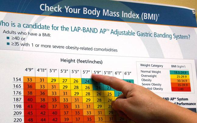 STUDY Don\u0027t take your BMI reading too seriously, it\u0027s flawed