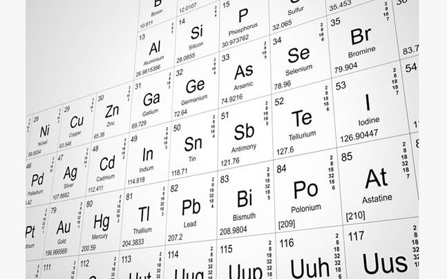 11 cool facts about the periodic table - Education Today News