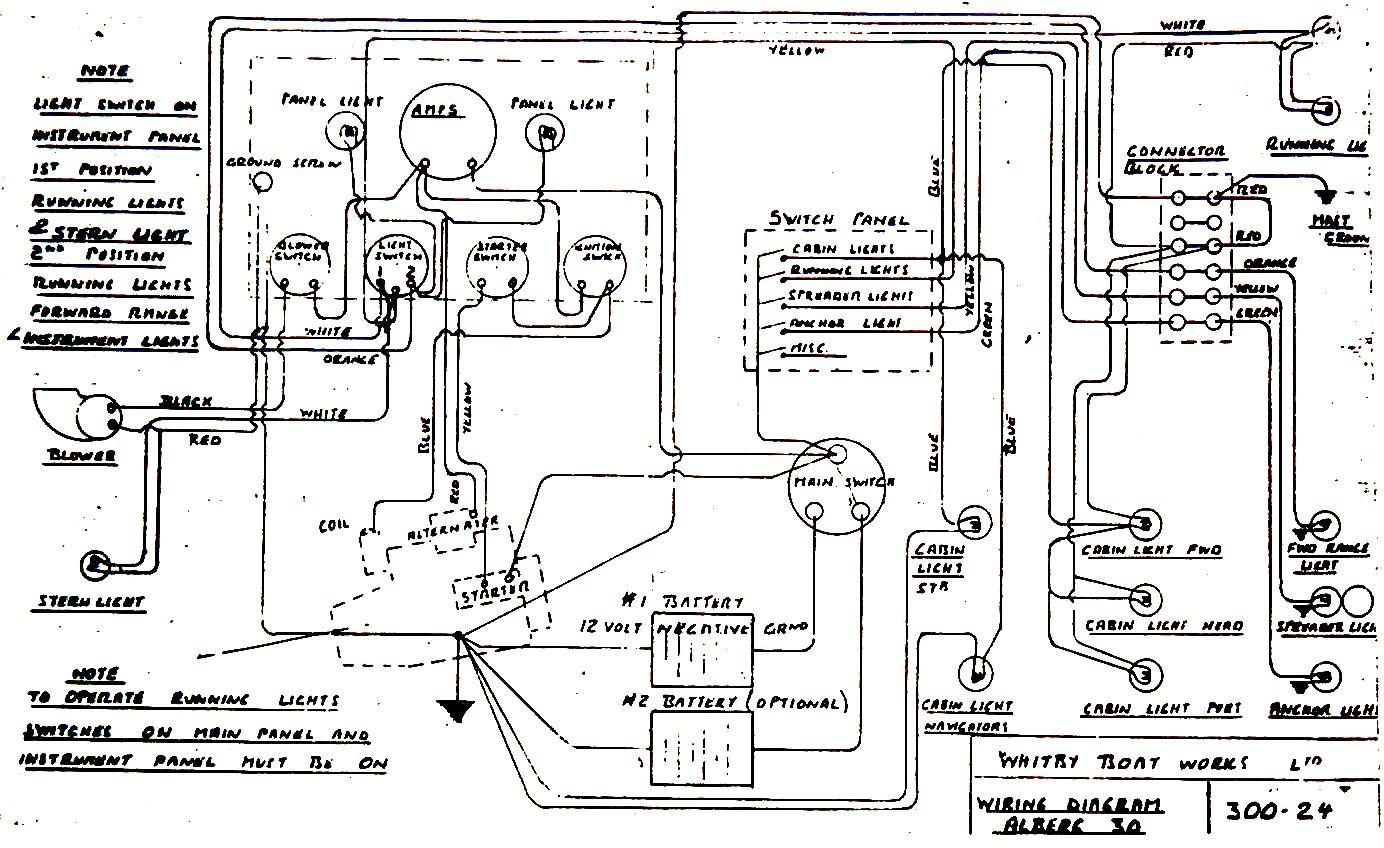 28e 1985 champion bass boat wiring diagram | wiring resources champion wiring diagrams  wiring resources