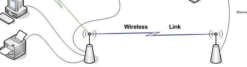 router wifi modo cliente