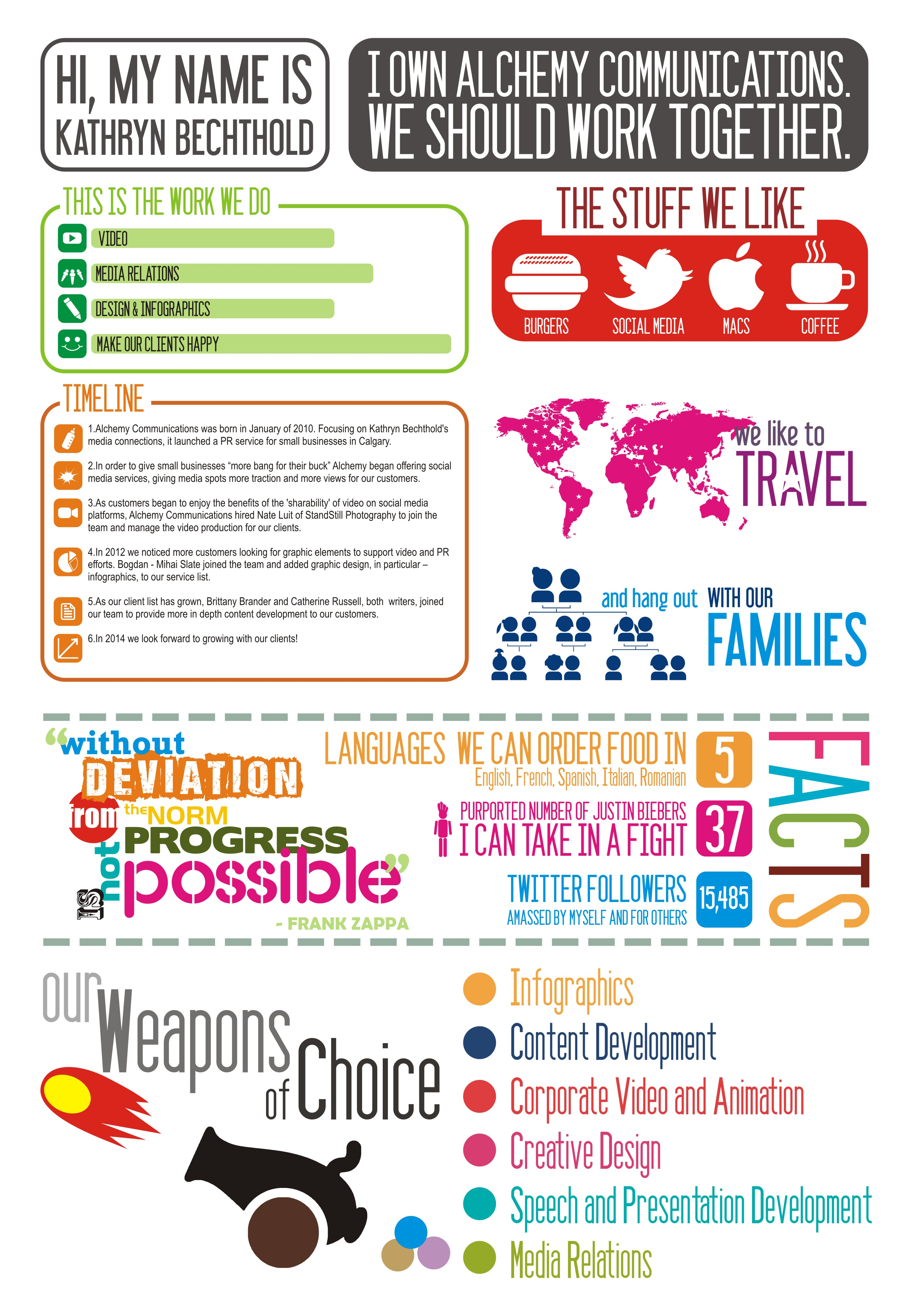 How To Improve Resume Pdf Marketing Communications Manager Resume Brand Assistant Resume  Med School Resume with Best Professional Resume Template Resume For A Pr Job Pr Resume Adminstrative Assistant Resume Pdf