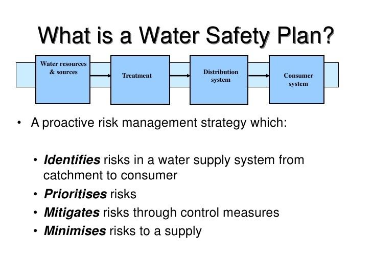 Water safety plan - Alchetron, The Free Social Encyclopedia