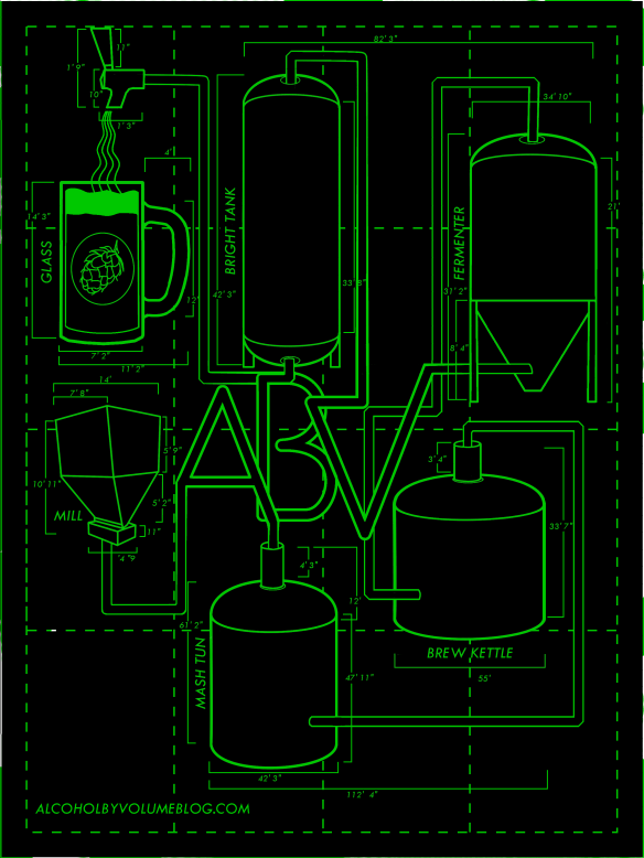 ABV blueprint logo color