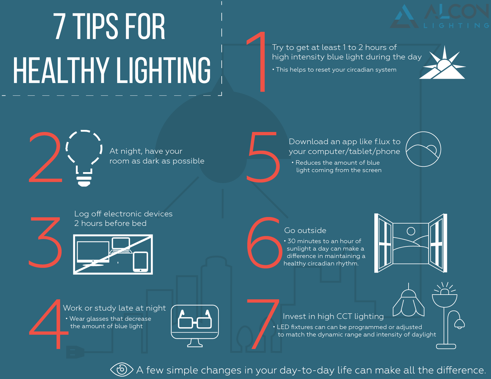 Led Lights Bad Health 7 Tips For Healthy Lighting From Light And Health Researcher