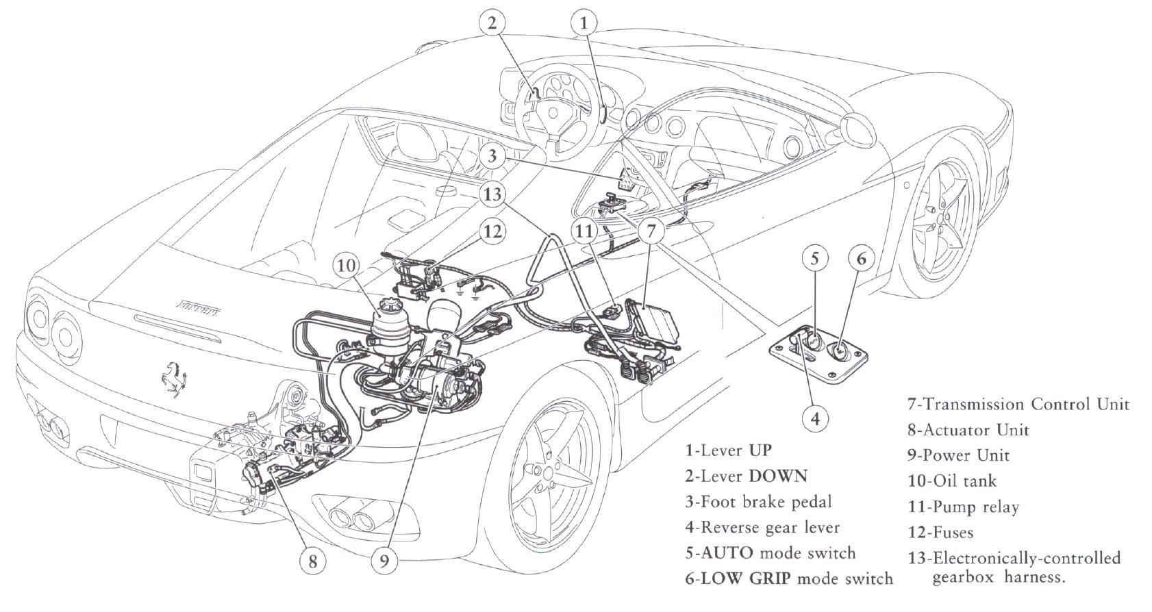 f1 car diagram basic