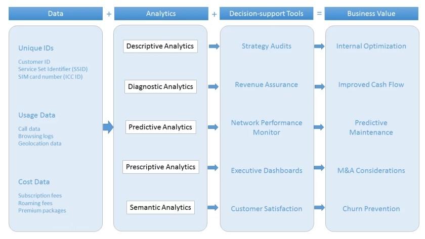 data-strategy-slide