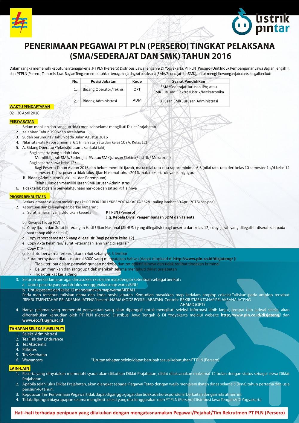 Lowongan Kerja Sma/Smk Yogyakarta