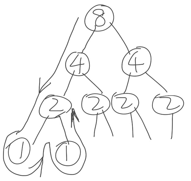 quick sorting algorithm