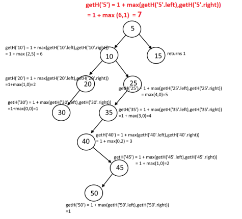 get Height of a tree - Recursion