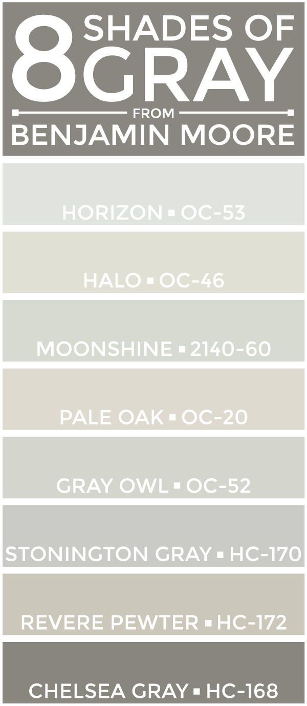 Best Benjamin Moore Gray Colors Eight Shades Of Gray Paint Ali V