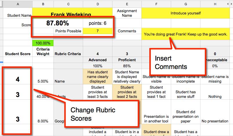 assess each student