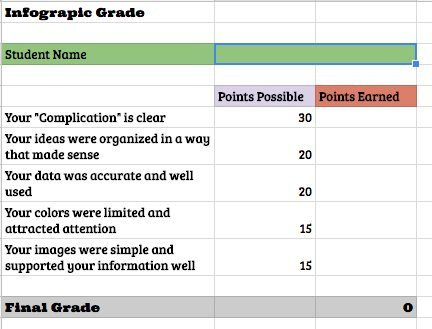 Templatetab Plus Send A Rubric To Each Student  Teacher Tech