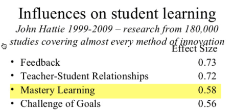 Hattie research that mastery learning is good