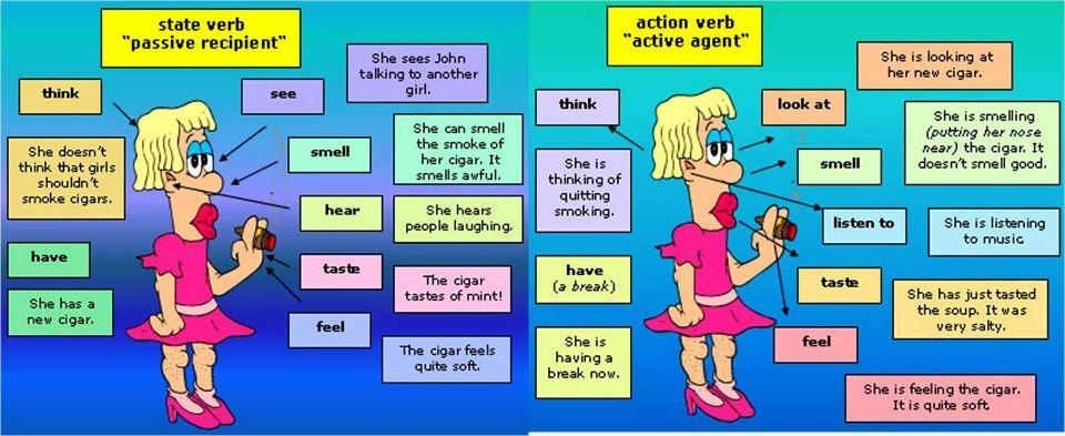 ACTION AND NON ACTION VERBS My English Blog - List Of Action Verbs