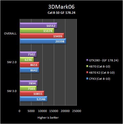 3d06_basic_8-10