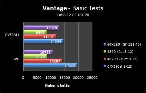 3dvantage_basic_8-12