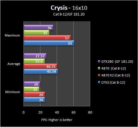 crysis_16_8-12