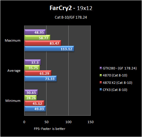 fc2 19 8 10 Part IV: Big GPU Shootout   Bringing it all Together   the Summary