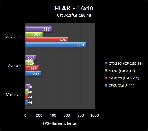 fear_16_8-11