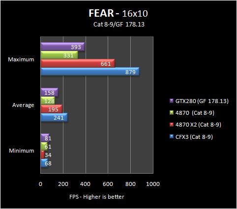 fear_16_8-9