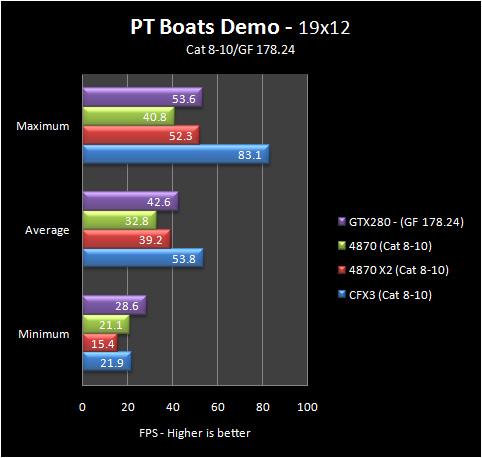 pt_boats_19_8-10