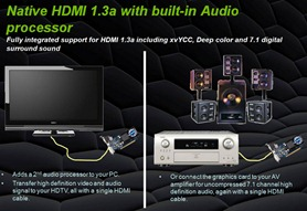 HDMI-Galaxy