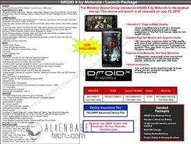motorola-droid-x-launch-mat