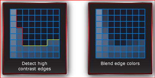 morphAA 2 Introducing AMDs HD 6790