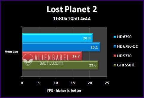 lp2 161 Introducing AMDs HD 6790