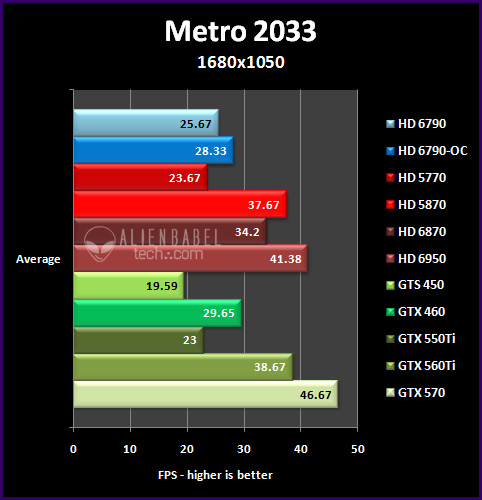 metro 161 Introducing AMDs HD 6790