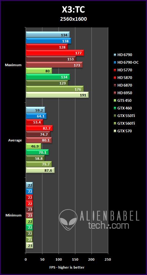 x3tc 191 Introducing AMDs HD 6790