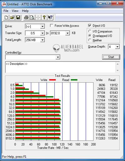 ATTO FX AMDs FX 8150 vs. Core i7 & Phenom II   Bulldozer Arrives!