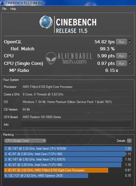 CineBench fx AMDs FX 8150 vs. Core i7 & Phenom II   Bulldozer Arrives!