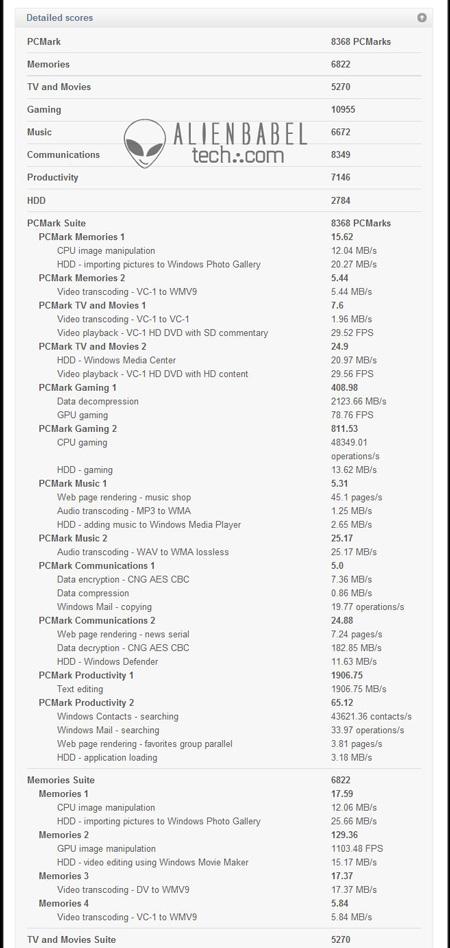 PCMark i7 2 AMDs FX 8150 vs. Core i7 & Phenom II   Bulldozer Arrives!