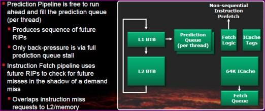 predictionPrefetch 81 AMDs FX 8150 vs. Core i7 & Phenom II   Bulldozer Arrives!