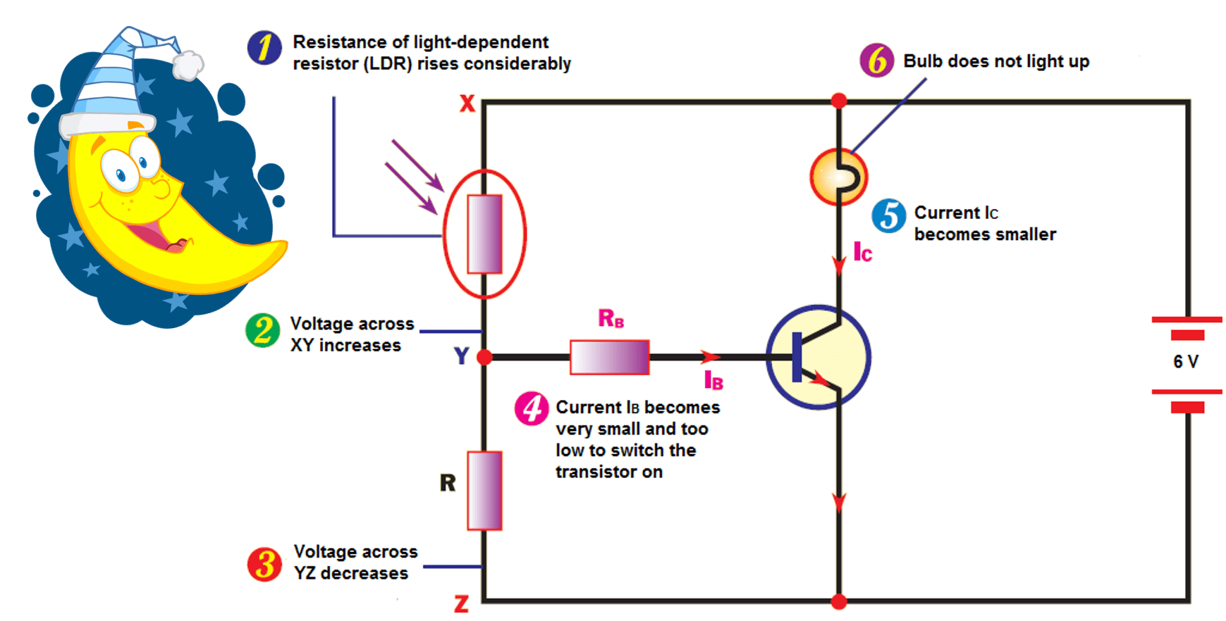 Light Switch Icon Png The Uses Of Transistor Light Controlled Switch