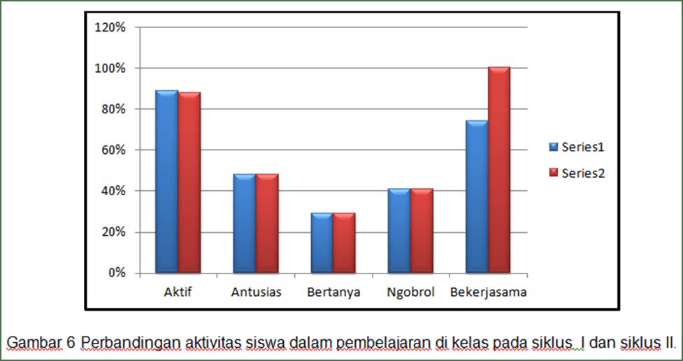 Contoh Laporan Hasil Penelitian Belajar Bahasa Contoh Laporan Hasil Wawancara Narasi Laporan Penelitian Tindakan Kelas 1 Bang Ali Wear