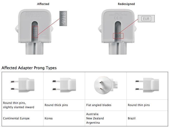 Duckhead Adapter Recall
