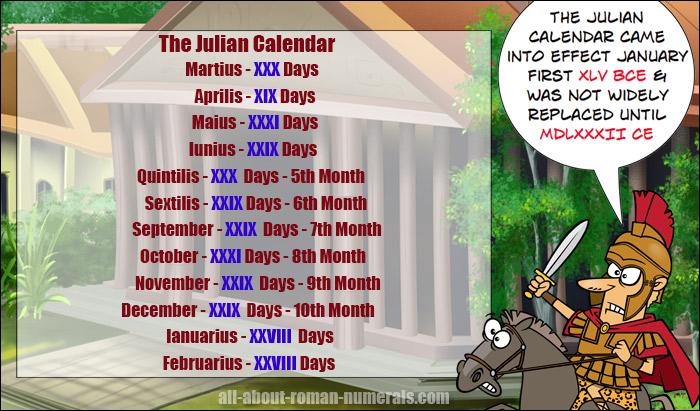 Roman Numerals Lesson - The Modern Calendar  the Month Names
