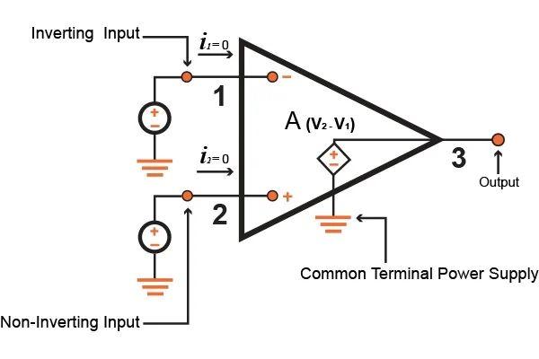 inverting amplifier voltage characteristics
