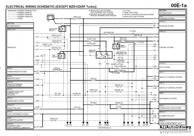 lexus wiring diagram pdf auto electrical wiring diagrammazda 6 mps gg wiring diagram 2002