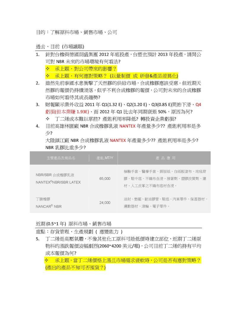 2012南帝股東會提問_頁面_1