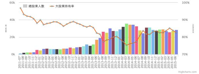 chart (7)