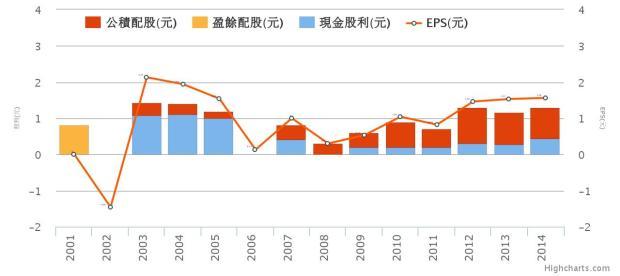 chart (20)