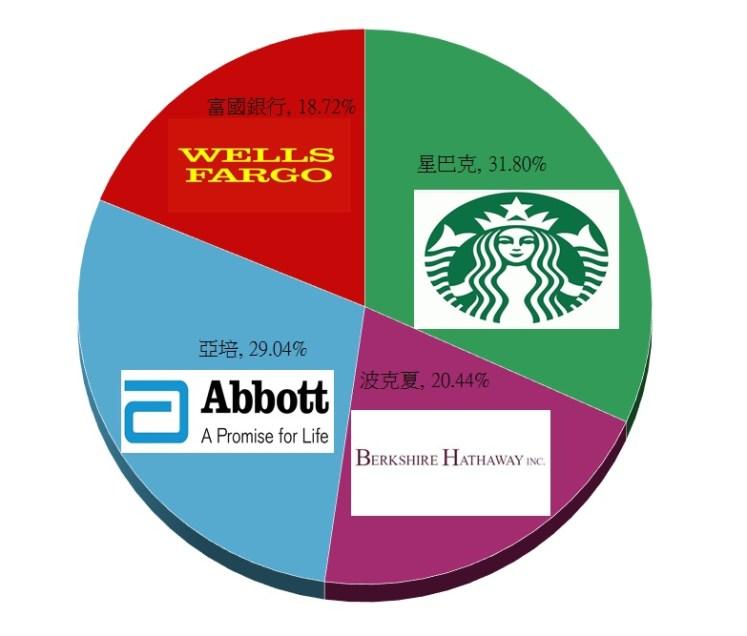 %e7%be%8e%e8%82%a11112