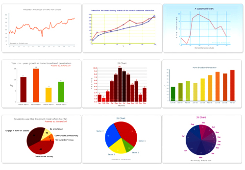 Online Graph Maker for Creating Beautiful Infographics - chart and graph