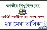 National University Honours Admission 2nd Merit Result 2016