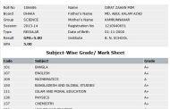 SSC Result MarkSheet 2016 Bangladesh Board Results