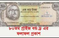 Bangladesh Bank 80th Prize Bond Draw Result 2015